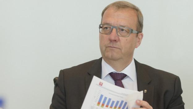 Porträt des Nidwaldner Finanzdirektors Alfred Bossard.
