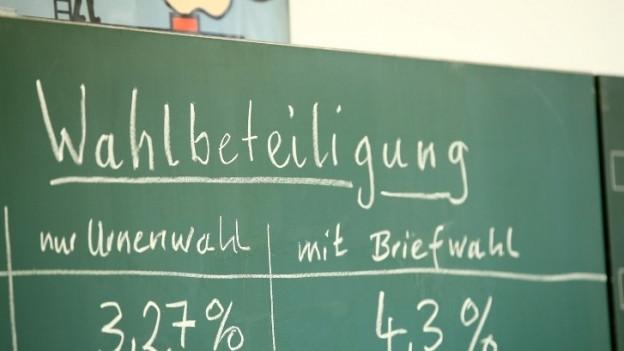 Eine Wandtafel mit Stichworten zur Demokratie.