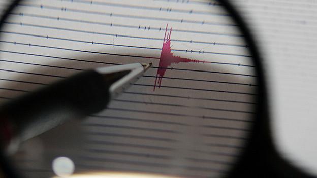 Erdbebenkurve unter einer Lupe