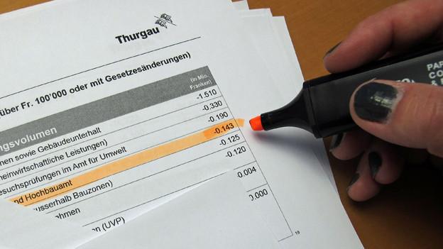Das Thurgauer Sparpaket beschäftigt weiter