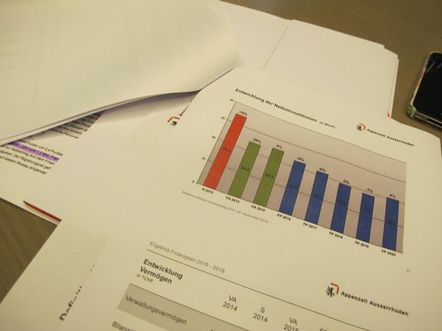 Aus Rot wird Schwanz: Die Budgets Ostschweizer Kantone sind besser als auch schon.