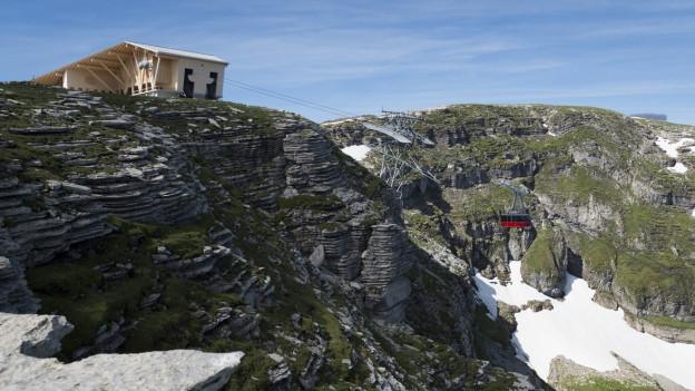 Wie viel sind die Aktien der Bergbahnen Wildhaus wert?