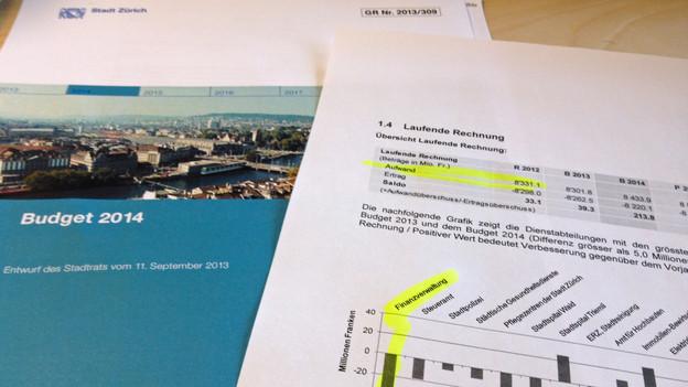 Bedeutet Überstunden für die Parlamentarier: das Budget 2014.