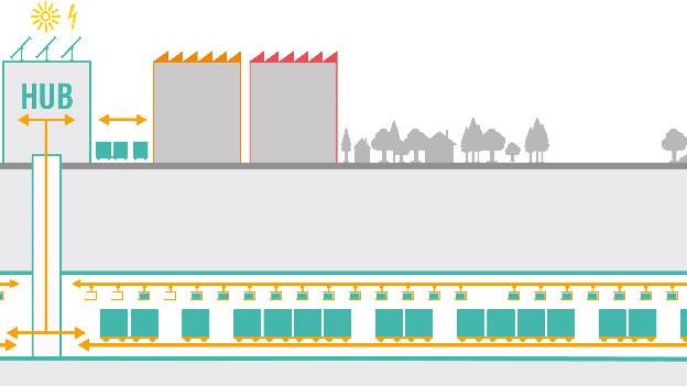 Projekt-Visualisierung cargo sous terrain