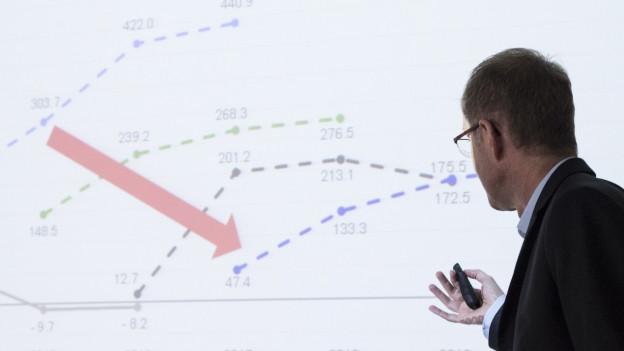 Ein Mann vor einer Projektion mit Diagramm.