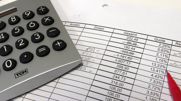Ein Taschenrechner liegt auf einem Blatt Papier, auf dem ein Budget gemacht wurde.