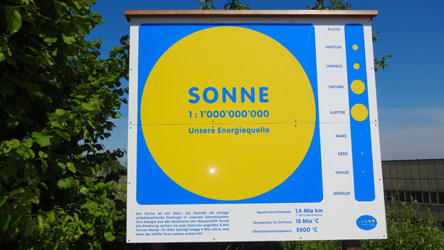 Der Planetenweg beginnt in Siegershausen und endet in Kreuzlinen.