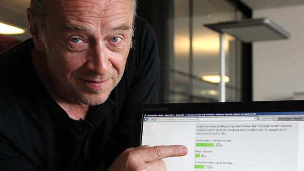 Joschi Kühne: Die zehn Titel mit den meisten Hörerstimmen werden im «Swissmade» gespielt.