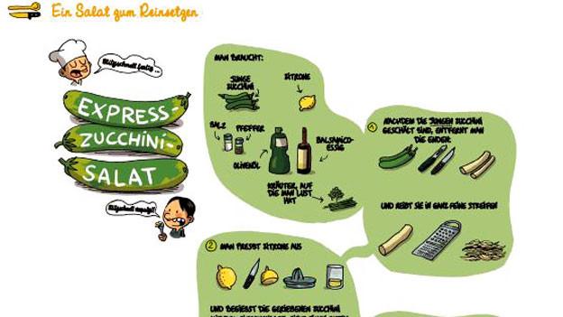 So illustriert Guillaume Long seinen Express-Zucchini-Salat.