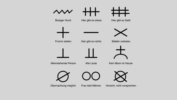 Alphabet der Zinken