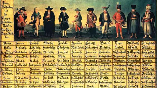 Die so genannte «Völkertafel» (1725) listet europäische Völker und ihre Merkmale.