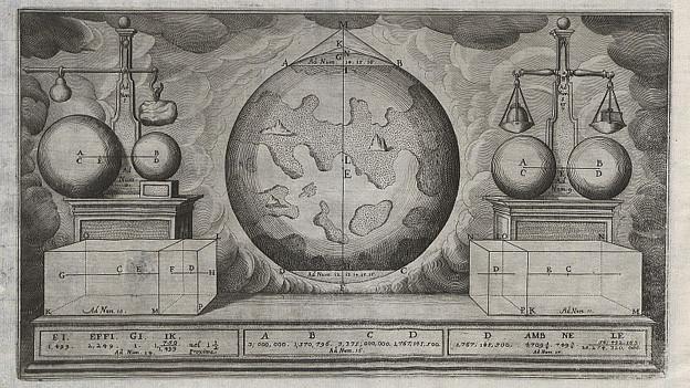 Globus und Waagen zur Berechnung der Schwerkraft.