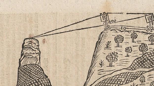 Abbildung einer alten Vermessungskarte.