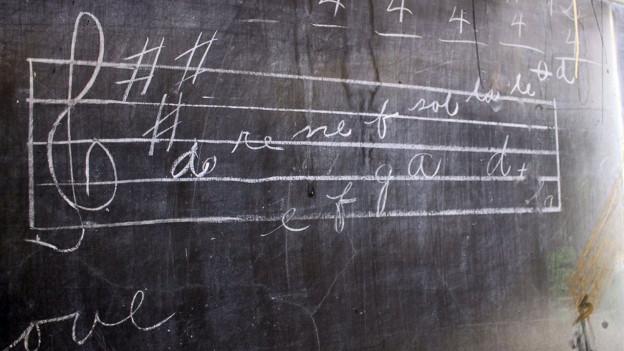 Musiknoten auf Wandtafel