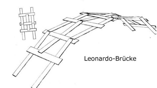 das erste mal selber eine br cke bauen das erste mal srf. Black Bedroom Furniture Sets. Home Design Ideas