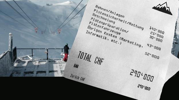 Einkaufszettel mit Auflistung der Kostenpunkte eines Skigebietes