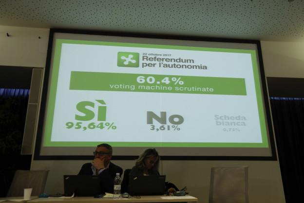 Abstimmungslokal in Milano
