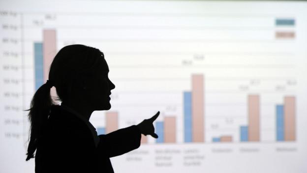 Eine Frau zeigt auf ein Diagramm an der Wand.