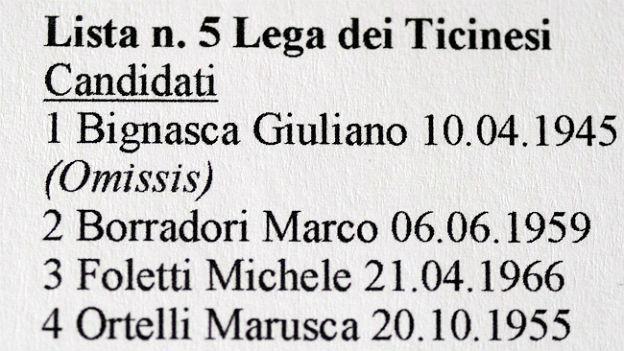Die Kandidatenliste der Lega für die Stadt Lugano.