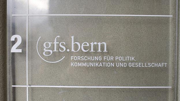 gfs-Institut in Bern.