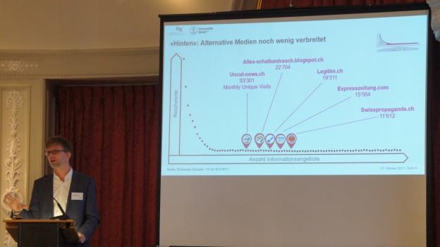 Linards Udris (Fög) bei der Präsentation des Jahrbuchs der Qualität der Medien in Bern.