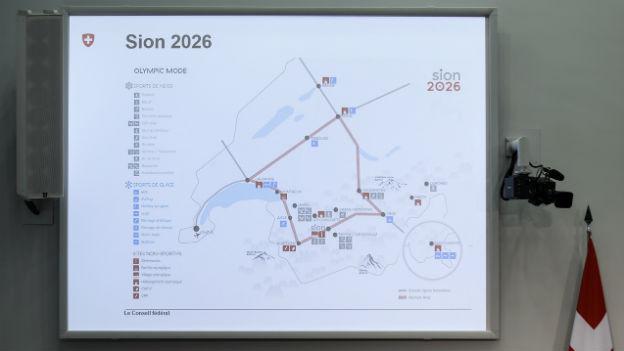 Wirbel um Sion 2026