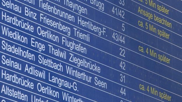 Anzeigetafel mit Verspätungen auf Zugstrecken.