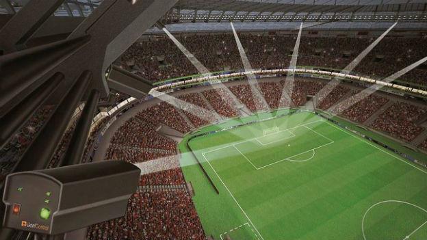Torlinientechnik von Goal Control