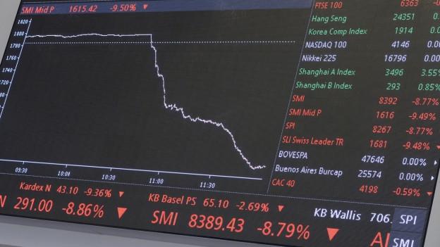 Der SMI - wichtigster Index an der Schweizer Börse seit 1988.