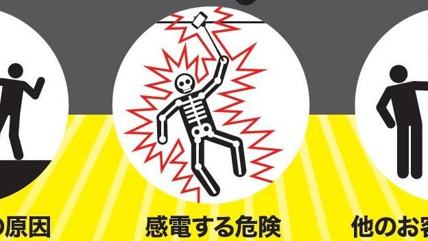 Piktogramm. Mensch berührt Stromleitung mit Selfie-Stick und steht deshalb unter Strom (Skelett ist sichtbar).