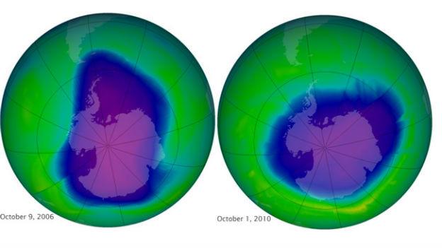 Zwei Grafiken, die zeigen, wie sich die Ozonschicht über dem Südpol verteilt. Es lässt sich erkennen, dass sich der Zustand der Ozonschicht verbessert.