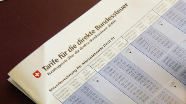 Eine Tabelle mit einer Übersicht über die Tarife der direkten Bundessteuer
