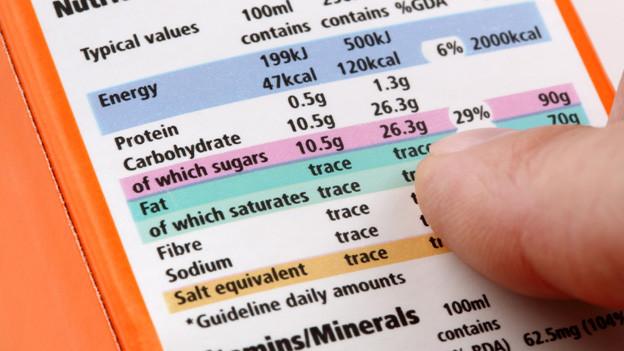 In diesem Beispiel auf einer Lebensmittelverpackung entsprechen 47 Kilokalorien 199 Kilojoule.