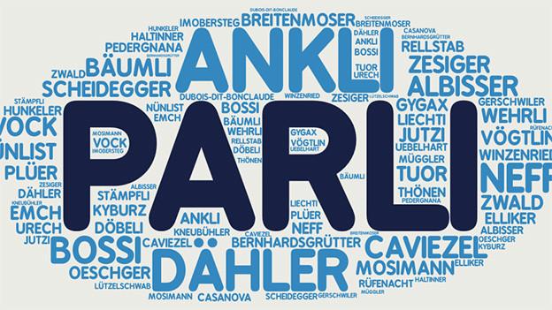 Wortwolke mit Familiennamen