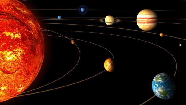 Jeder Satz der Planeten-Suite trägt den Namen eines Planeten beziehungsweise der römischen Gottheit, nach der der Planet benannt ist. Für die Erde gibt es keinen Satz.